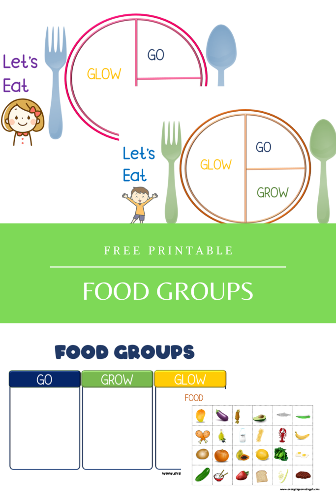 Food Groups Printable